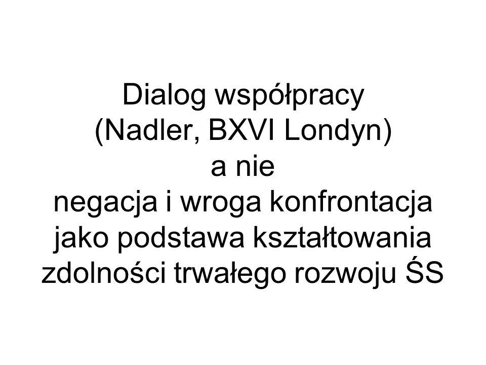 Dialog współpracy (Nadler, BXVI Londyn) a nie negacja i wroga konfrontacja jako podstawa kształtowania zdolności trwałego rozwoju ŚS