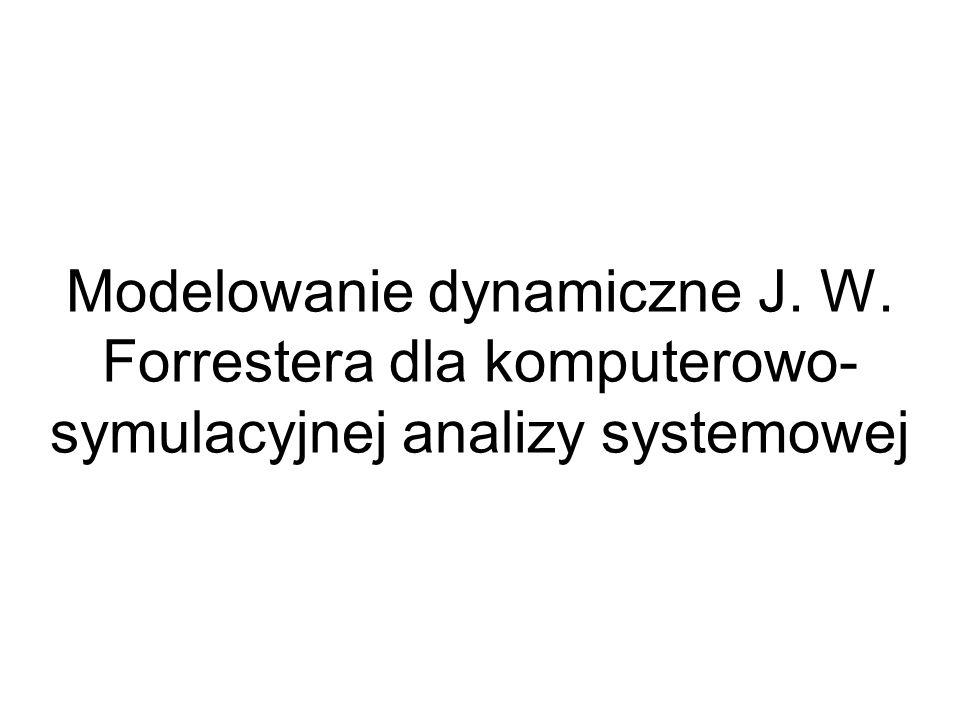 Modelowanie dynamiczne J. W