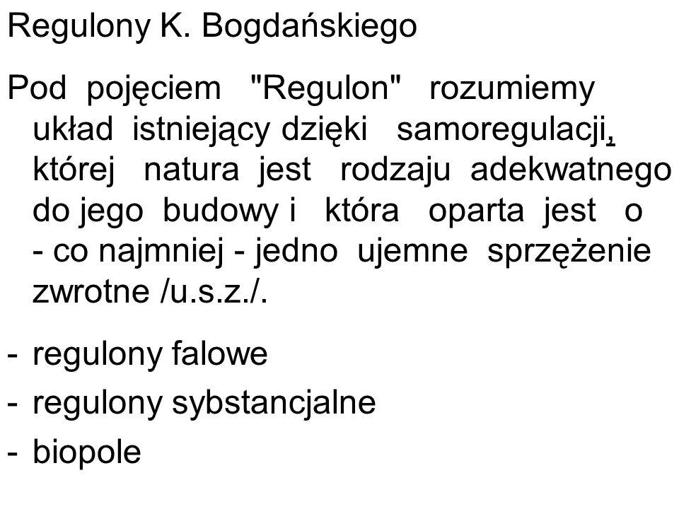 Regulony K. Bogdańskiego