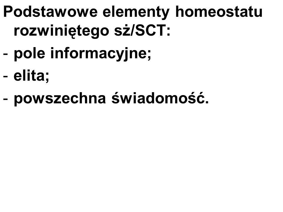 Podstawowe elementy homeostatu rozwiniętego sż/SCT: