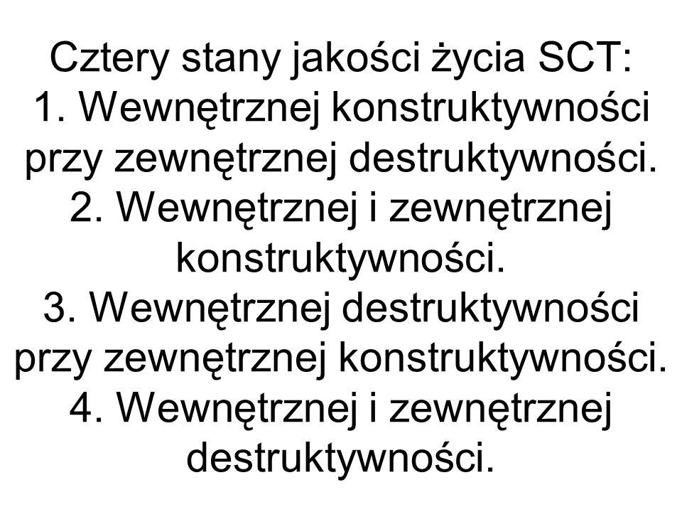 Cztery stany jakości życia SCT: 1