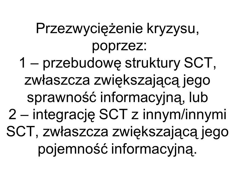 Przezwyciężenie kryzysu, poprzez: 1 – przebudowę struktury SCT, zwłaszcza zwiększającą jego sprawność informacyjną, lub 2 – integrację SCT z innym/innymi SCT, zwłaszcza zwiększającą jego pojemność informacyjną.
