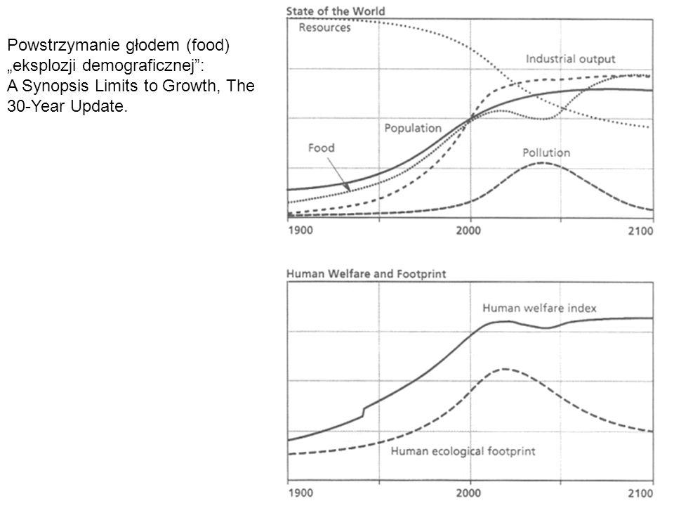 """Powstrzymanie głodem (food) """"eksplozji demograficznej :"""