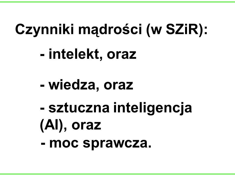 Czynniki mądrości (w SZiR):