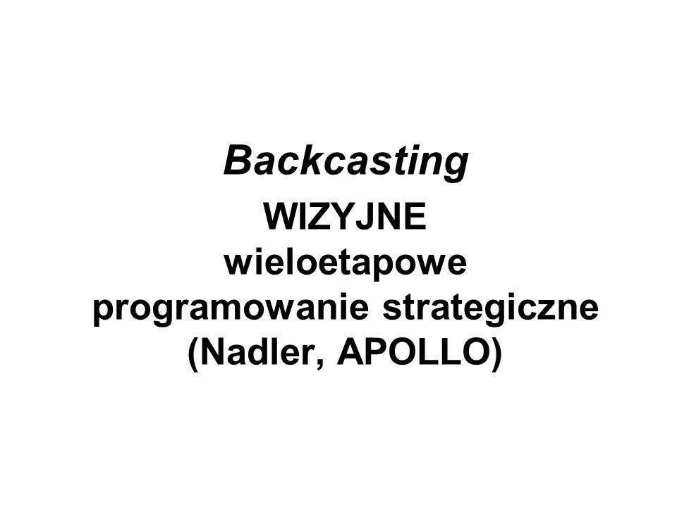 Backcasting WIZYJNE wieloetapowe programowanie strategiczne (Nadler, APOLLO)