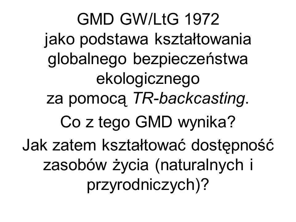 GMD GW/LtG 1972 jako podstawa kształtowania globalnego bezpieczeństwa ekologicznego za pomocą TR-backcasting.