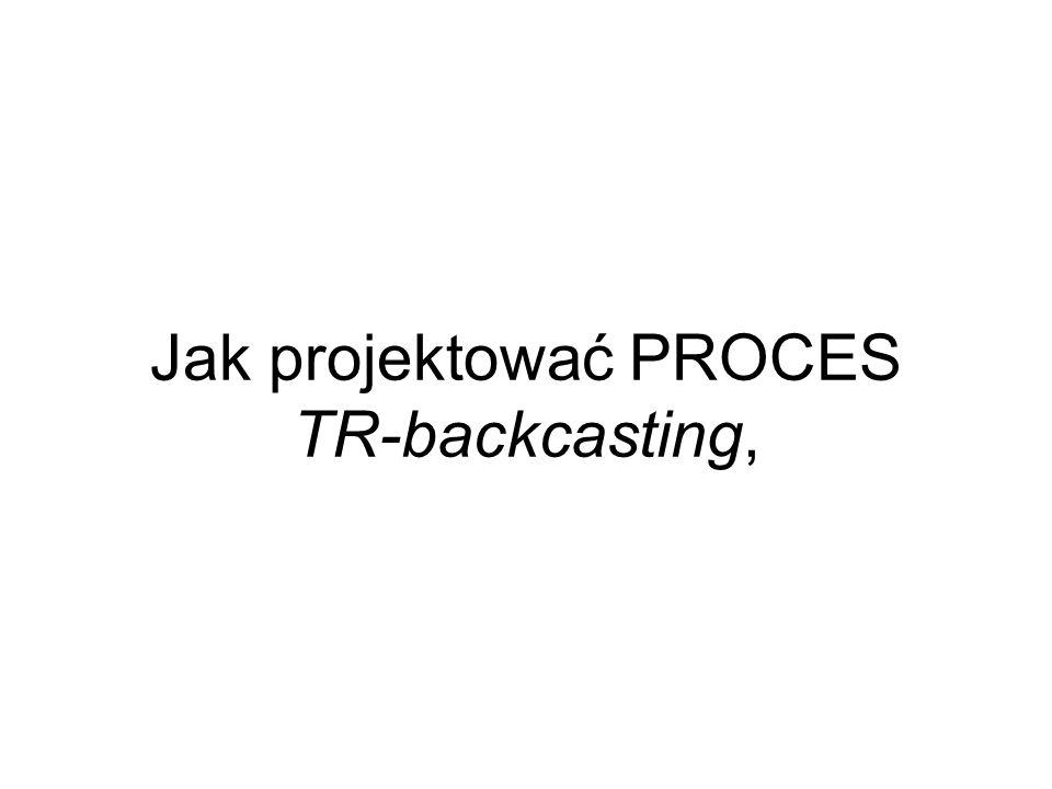 Jak projektować PROCES TR-backcasting,