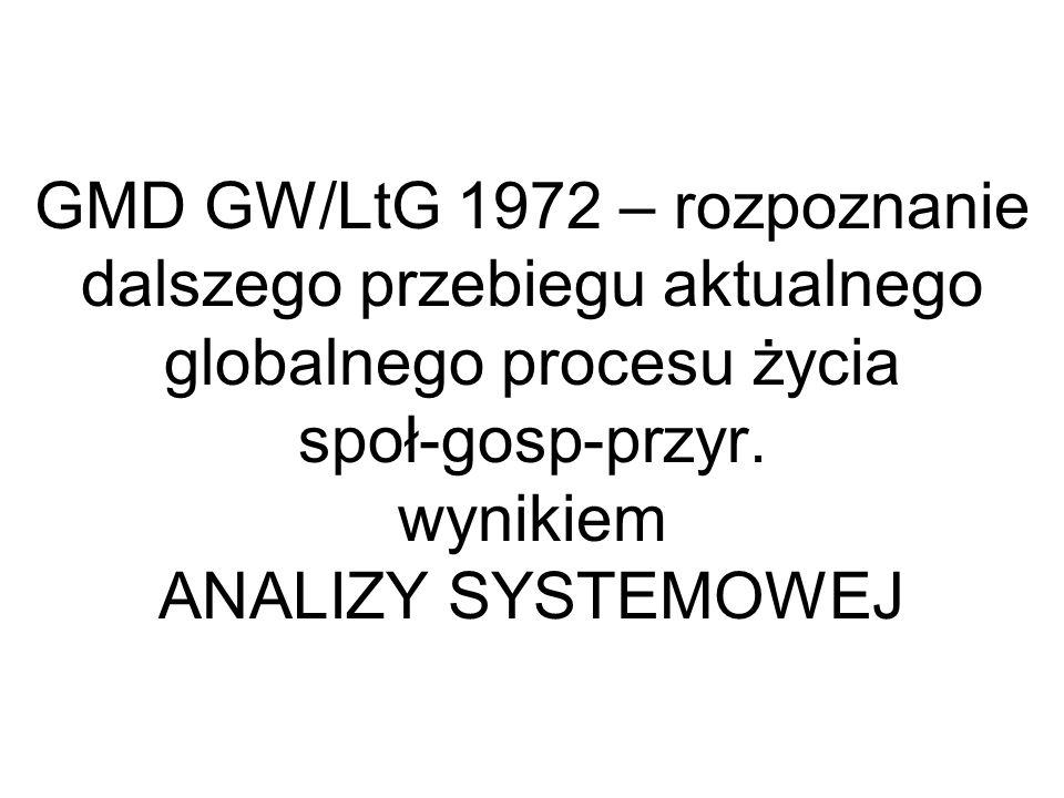 GMD GW/LtG 1972 – rozpoznanie dalszego przebiegu aktualnego globalnego procesu życia społ-gosp-przyr.
