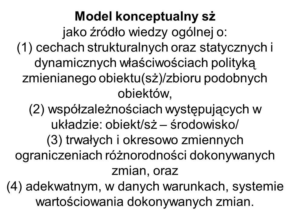 Model konceptualny sż jako źródło wiedzy ogólnej o: (1) cechach strukturalnych oraz statycznych i dynamicznych właściwościach polityką zmienianego obiektu(sż)/zbioru podobnych obiektów, (2) współzależnościach występujących w układzie: obiekt/sż – środowisko/ (3) trwałych i okresowo zmiennych ograniczeniach różnorodności dokonywanych zmian, oraz (4) adekwatnym, w danych warunkach, systemie wartościowania dokonywanych zmian.