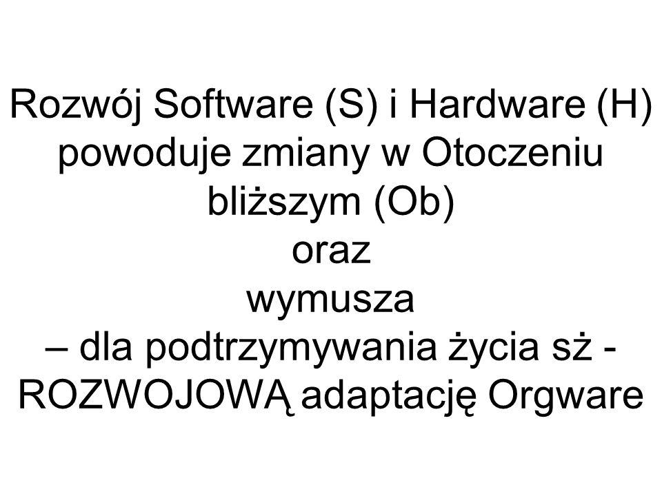 Rozwój Software (S) i Hardware (H) powoduje zmiany w Otoczeniu bliższym (Ob) oraz wymusza – dla podtrzymywania życia sż - ROZWOJOWĄ adaptację Orgware