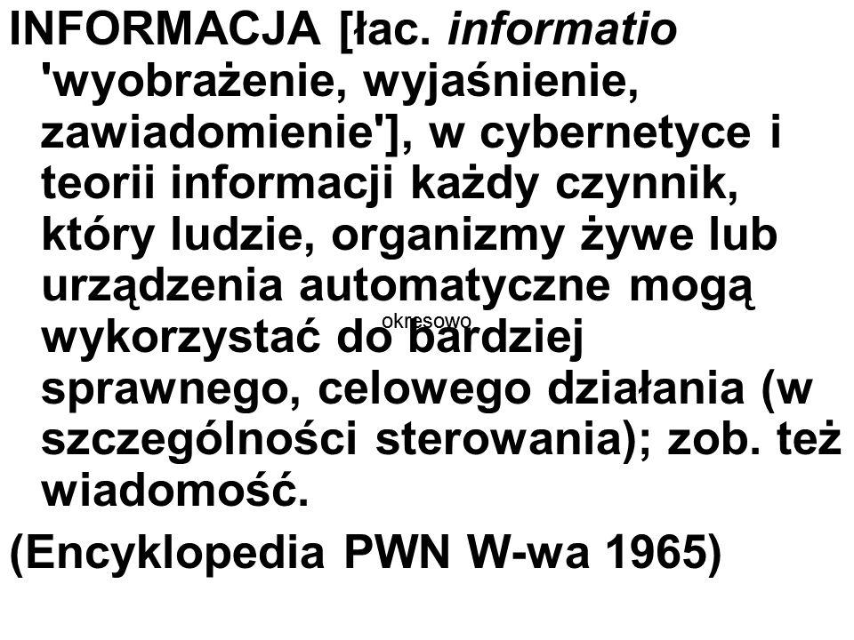 (Encyklopedia PWN W-wa 1965)