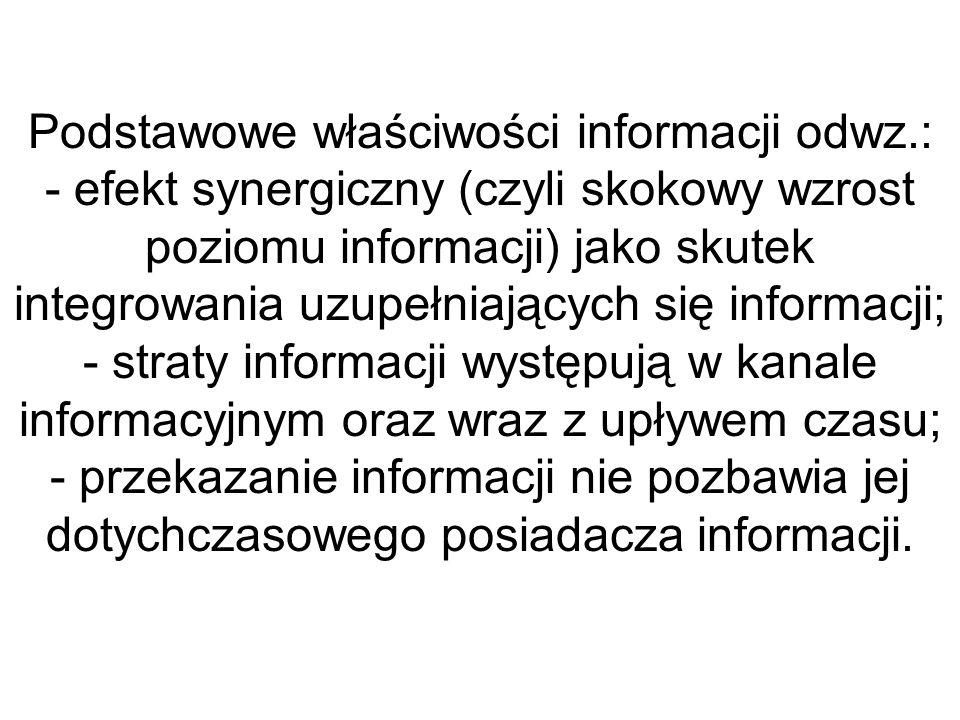 Podstawowe właściwości informacji odwz