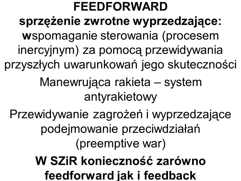 FEEDFORWARD sprzężenie zwrotne wyprzedzające: wspomaganie sterowania (procesem inercyjnym) za pomocą przewidywania przyszłych uwarunkowań jego skuteczności Manewrująca rakieta – system antyrakietowy Przewidywanie zagrożeń i wyprzedzające podejmowanie przeciwdziałań (preemptive war) W SZiR konieczność zarówno feedforward jak i feedback
