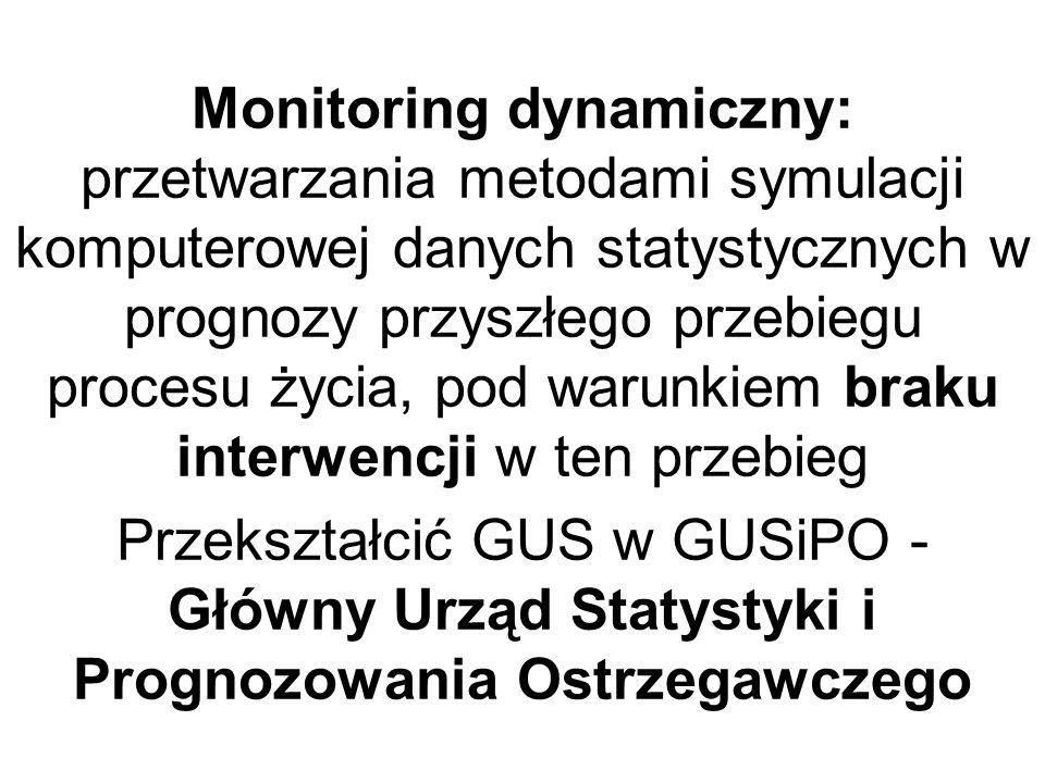 Monitoring dynamiczny: przetwarzania metodami symulacji komputerowej danych statystycznych w prognozy przyszłego przebiegu procesu życia, pod warunkiem braku interwencji w ten przebieg Przekształcić GUS w GUSiPO - Główny Urząd Statystyki i Prognozowania Ostrzegawczego