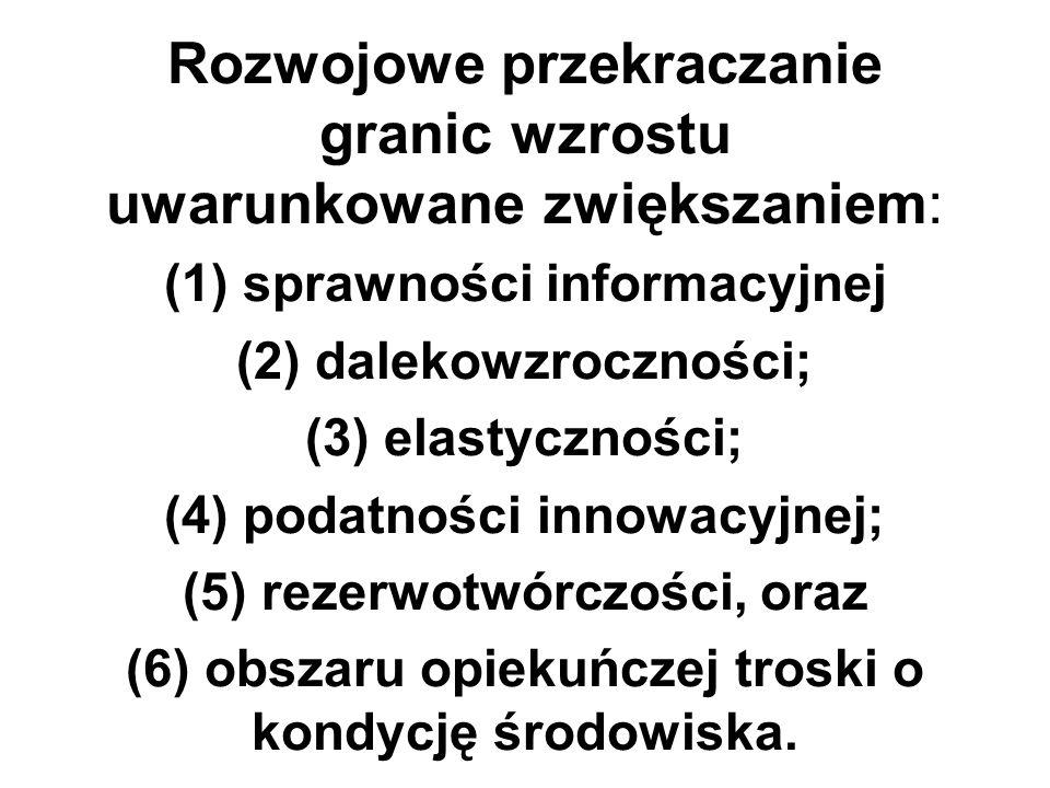 Rozwojowe przekraczanie granic wzrostu uwarunkowane zwiększaniem: (1) sprawności informacyjnej (2) dalekowzroczności; (3) elastyczności; (4) podatności innowacyjnej; (5) rezerwotwórczości, oraz (6) obszaru opiekuńczej troski o kondycję środowiska.