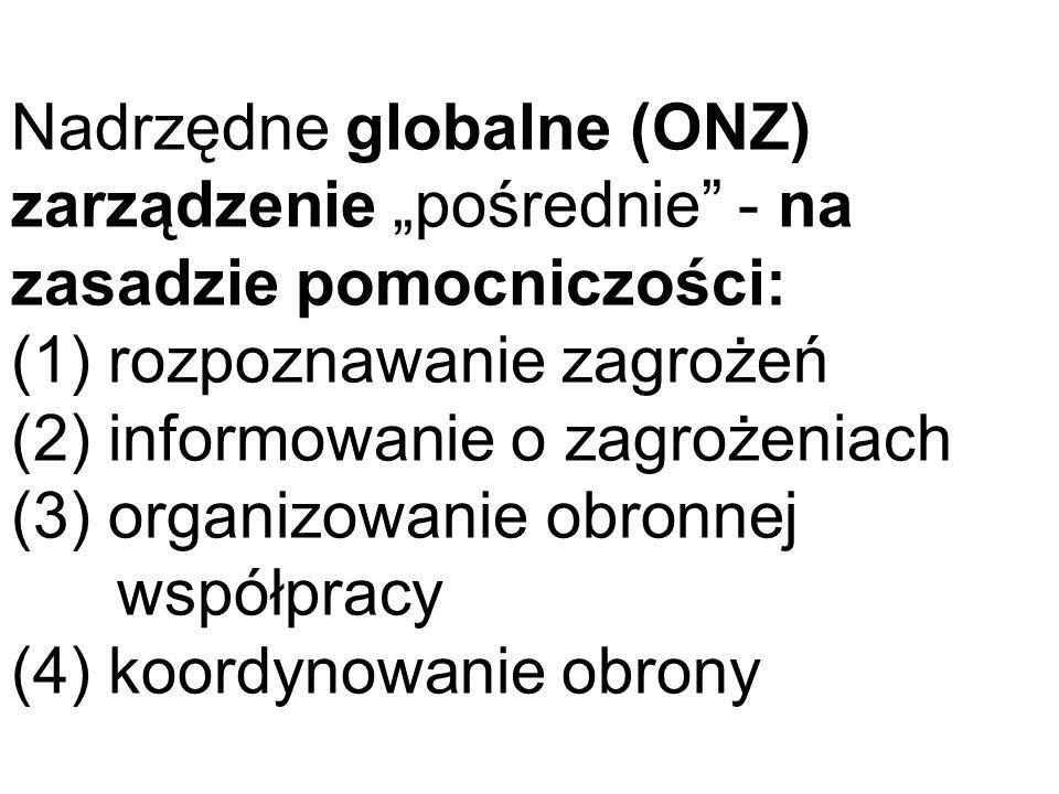 """Nadrzędne globalne (ONZ) zarządzenie """"pośrednie - na zasadzie pomocniczości: (1) rozpoznawanie zagrożeń (2) informowanie o zagrożeniach (3) organizowanie obronnej współpracy (4) koordynowanie obrony"""