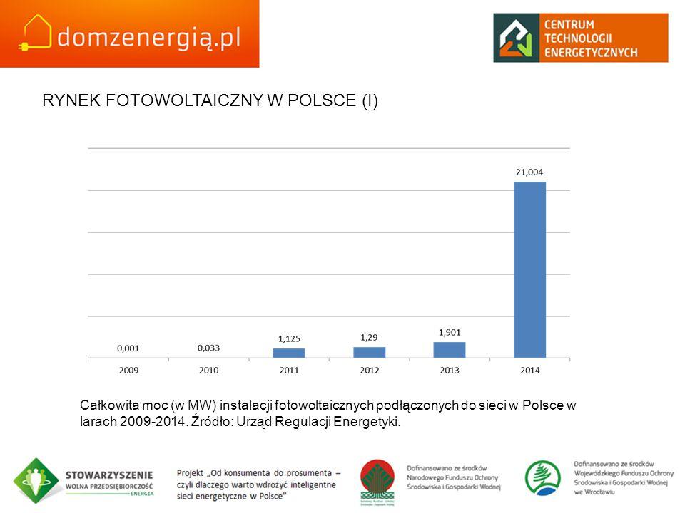 RYNEK FOTOWOLTAICZNY W POLSCE (I)