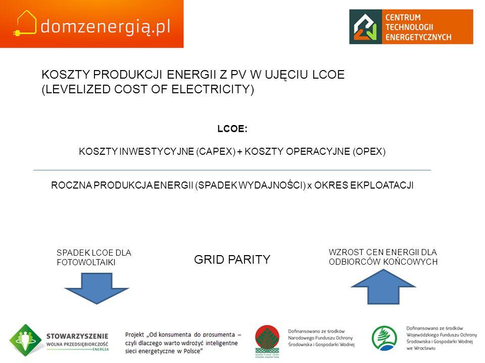 KOSZTY PRODUKCJI ENERGII Z PV W UJĘCIU LCOE (LEVELIZED COST OF ELECTRICITY)