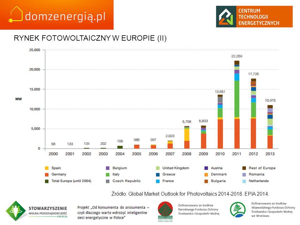 RYNEK FOTOWOLTAICZNY W EUROPIE (II)