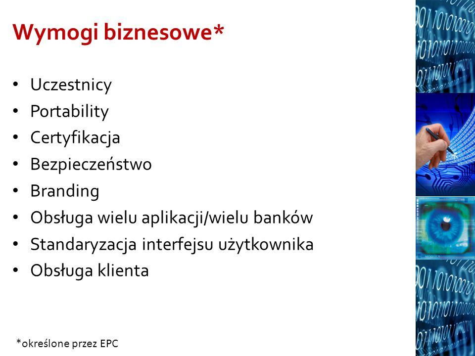 Wymogi biznesowe* Uczestnicy Portability Certyfikacja Bezpieczeństwo