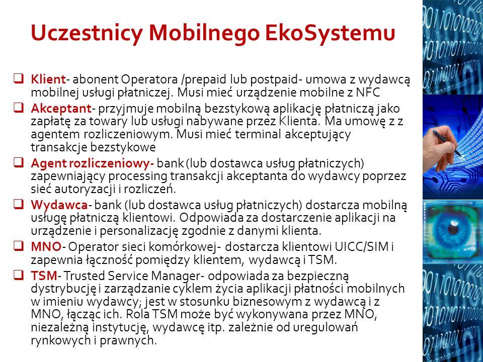 Uczestnicy Mobilnego EkoSystemu