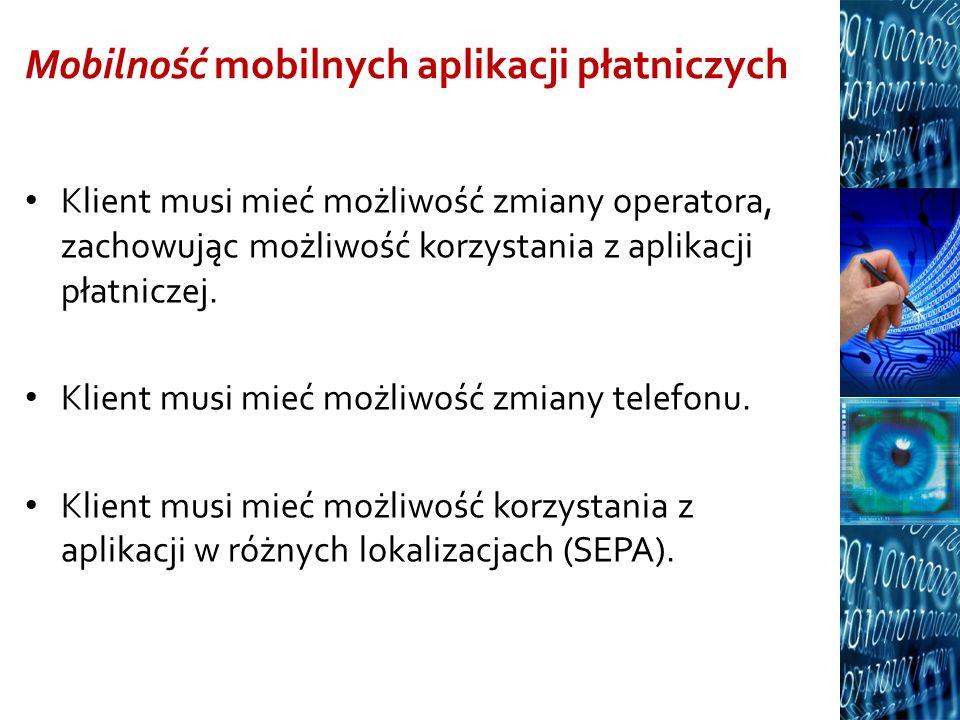 Mobilność mobilnych aplikacji płatniczych