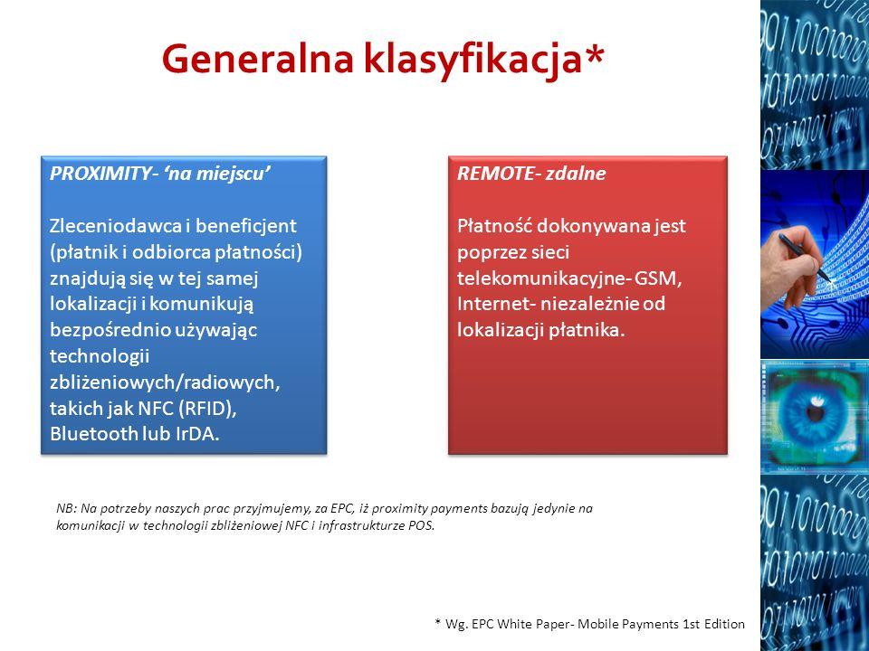Generalna klasyfikacja*