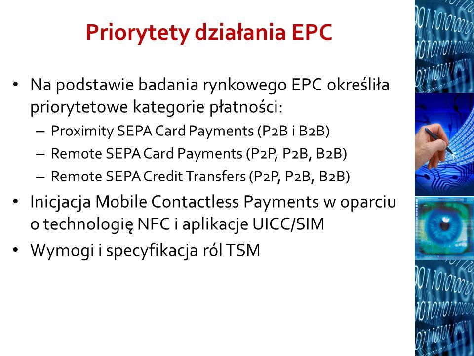 Priorytety działania EPC