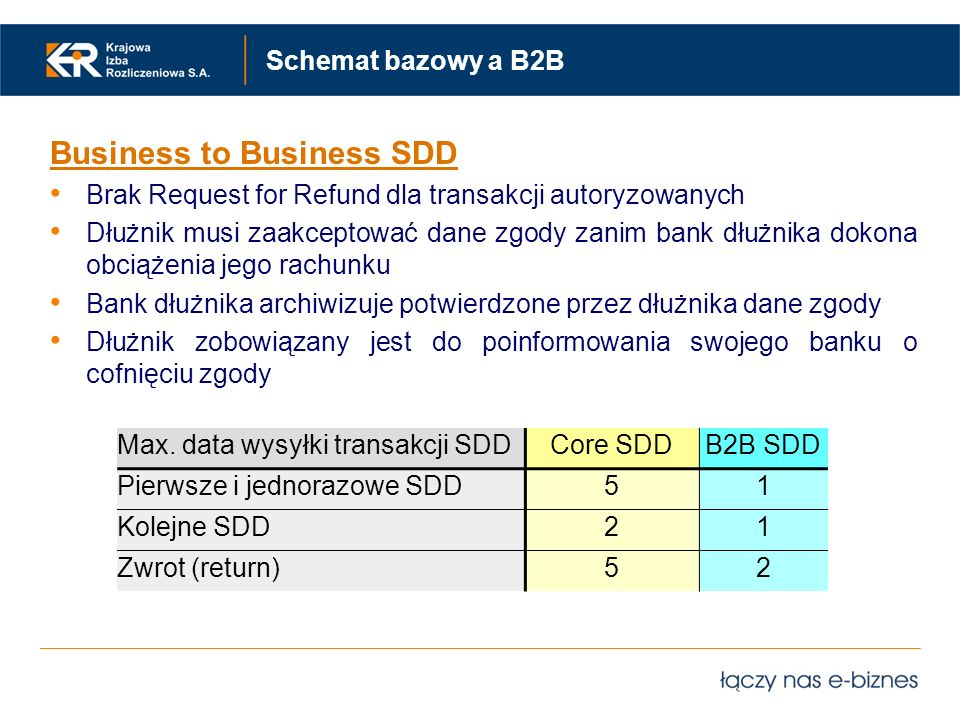 Business to Business SDD
