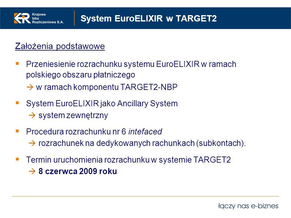System EuroELIXIR w TARGET2
