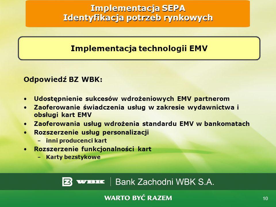 Implementacja SEPA Identyfikacja potrzeb rynkowych
