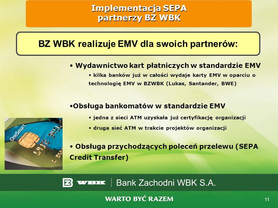 Implementacja SEPA partnerzy BZ WBK