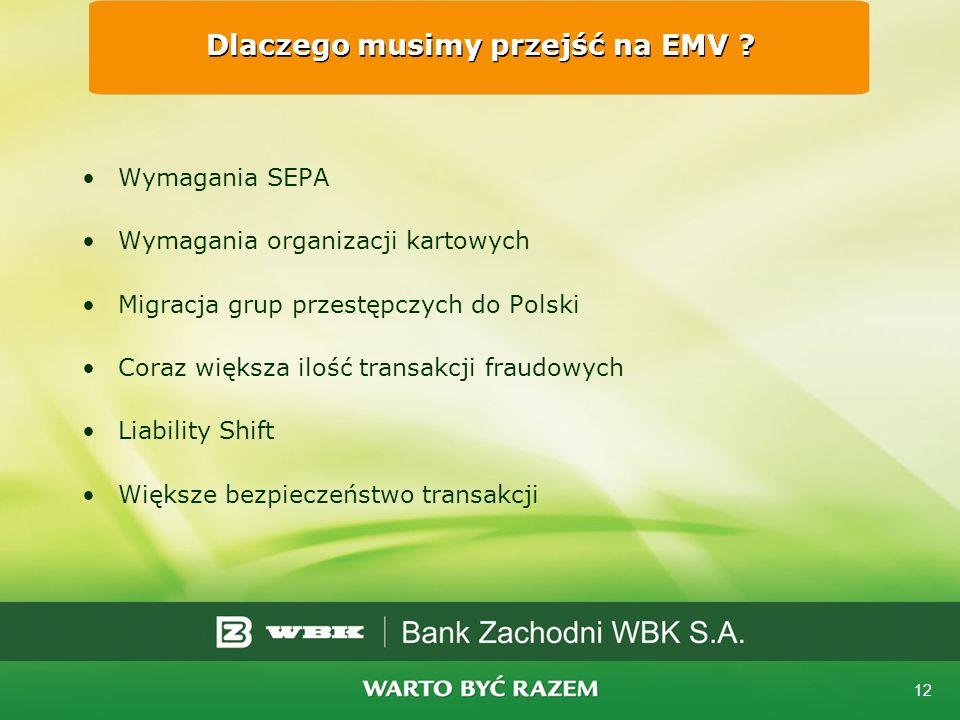 Dlaczego musimy przejść na EMV