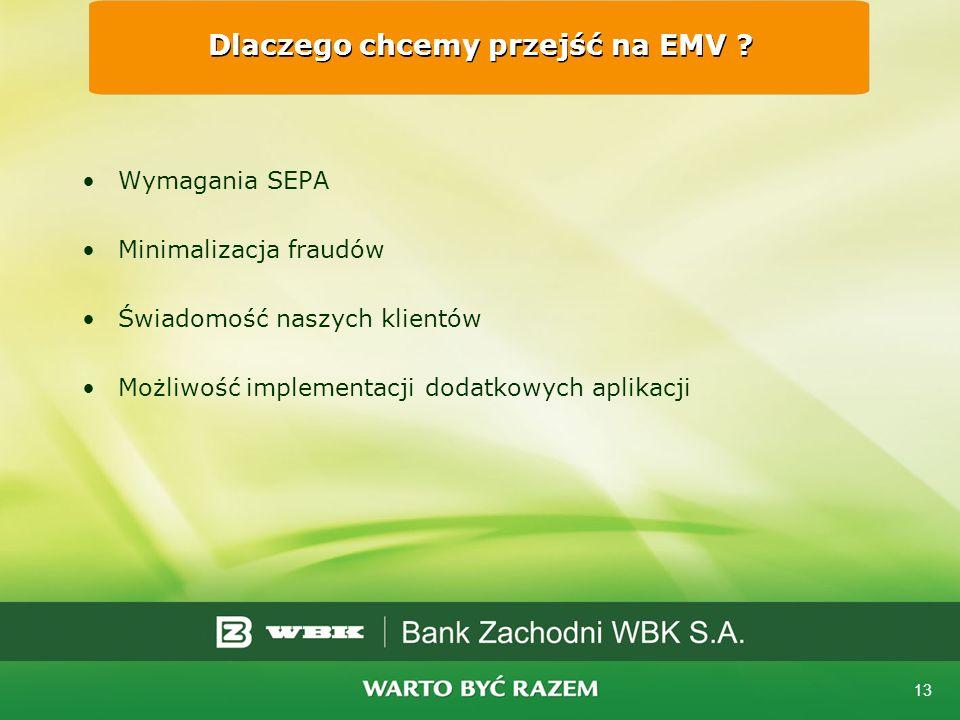 Dlaczego chcemy przejść na EMV