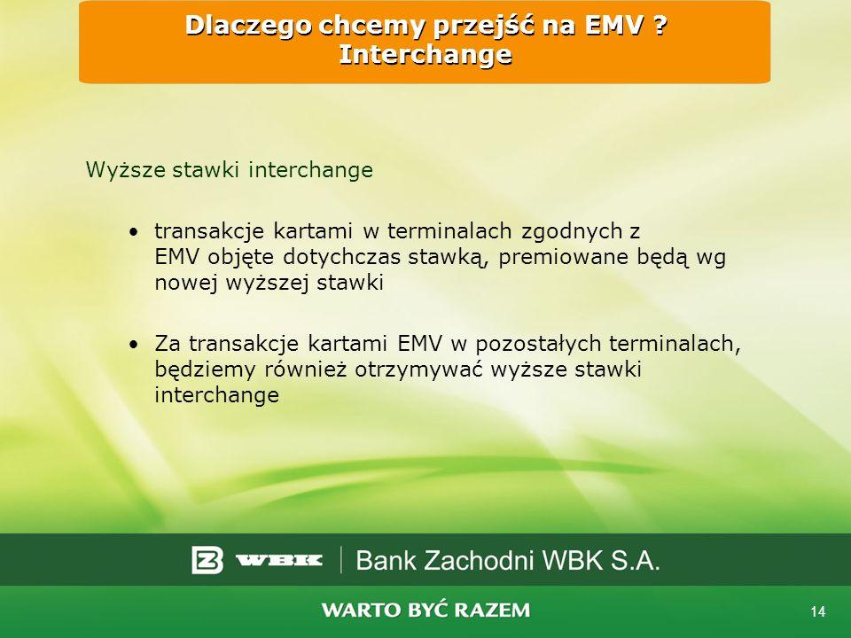 Dlaczego chcemy przejść na EMV Interchange