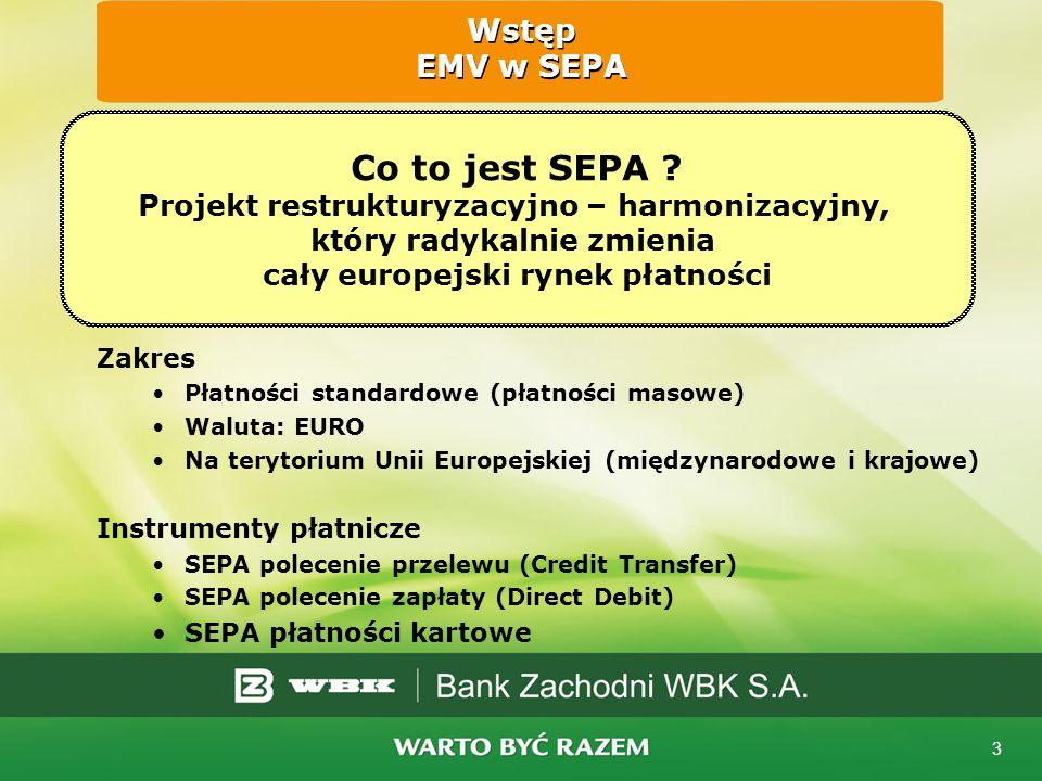 Co to jest SEPA Wstęp EMV w SEPA