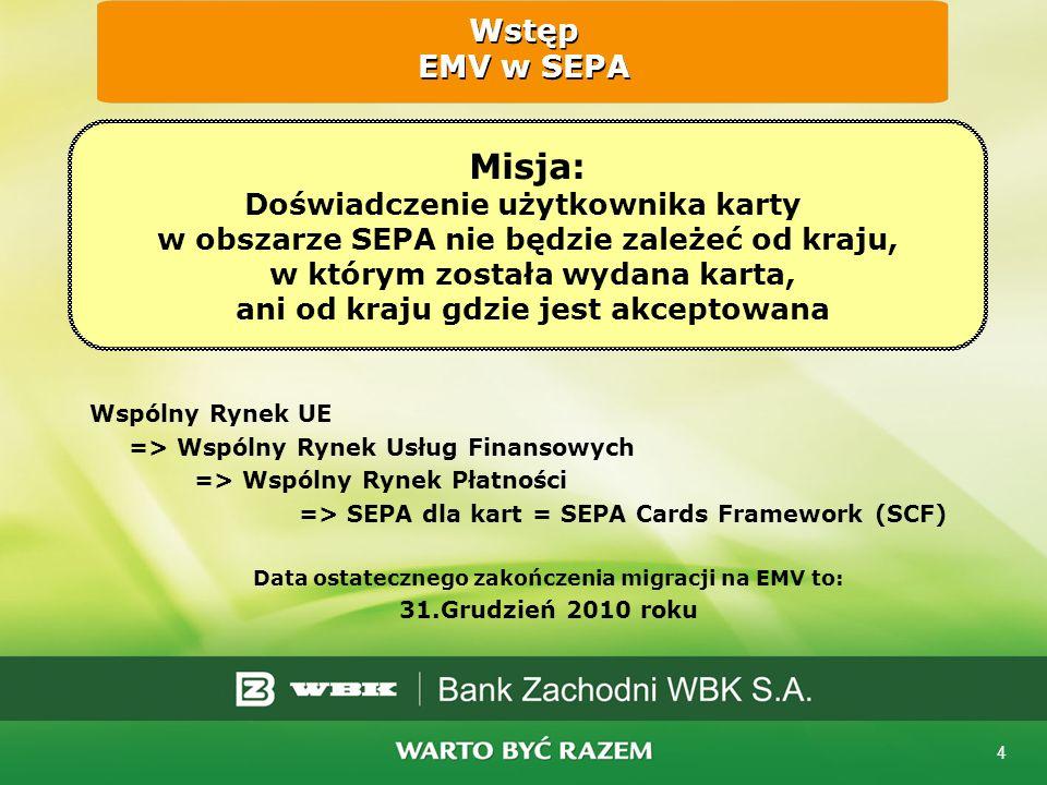 Misja: Wstęp EMV w SEPA Doświadczenie użytkownika karty