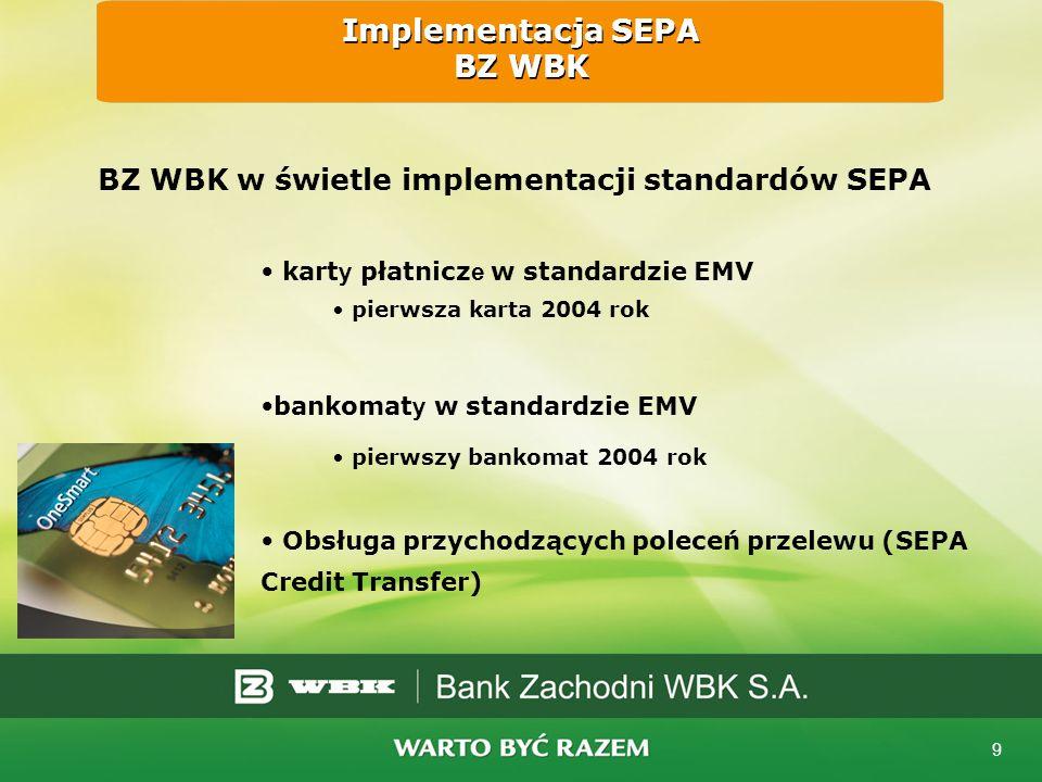 Implementacja SEPA BZ WBK