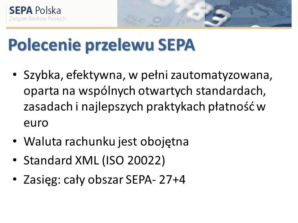 Polecenie przelewu SEPA