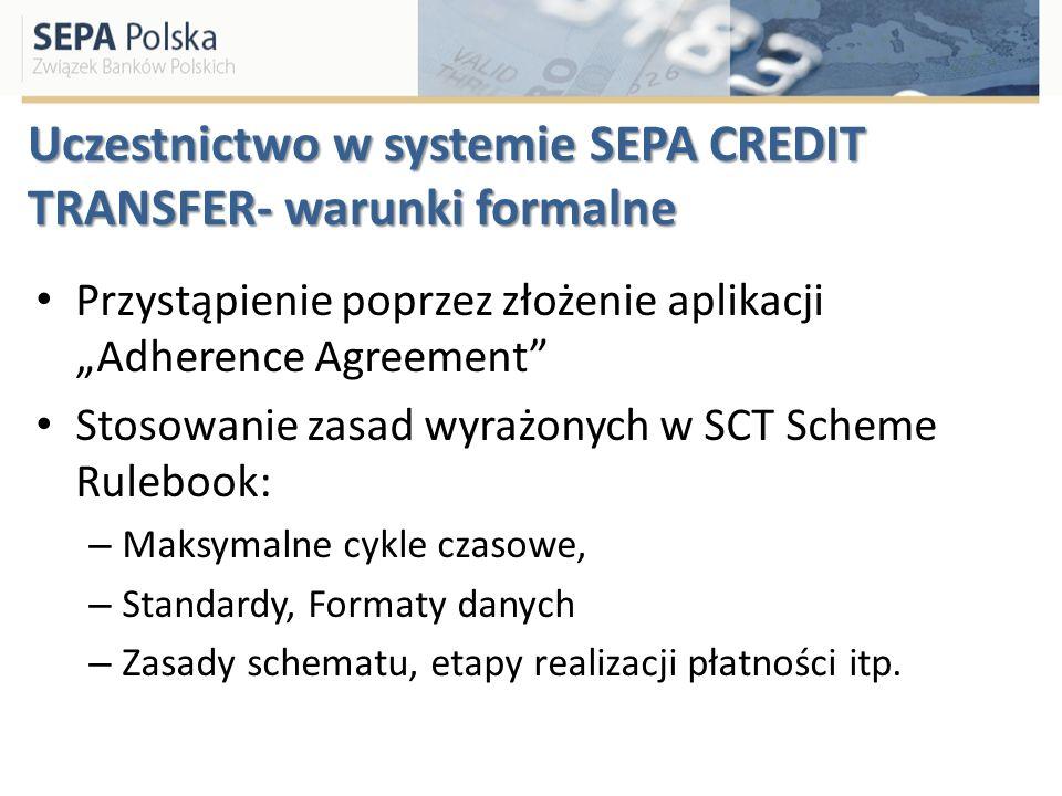 Uczestnictwo w systemie SEPA CREDIT TRANSFER- warunki formalne