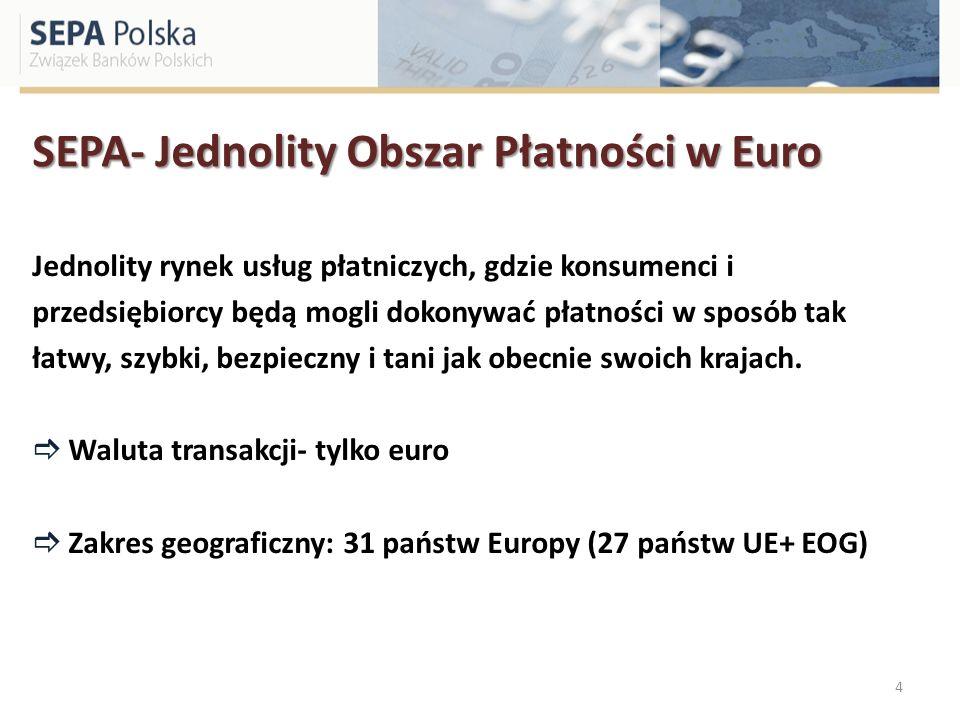 SEPA- Jednolity Obszar Płatności w Euro