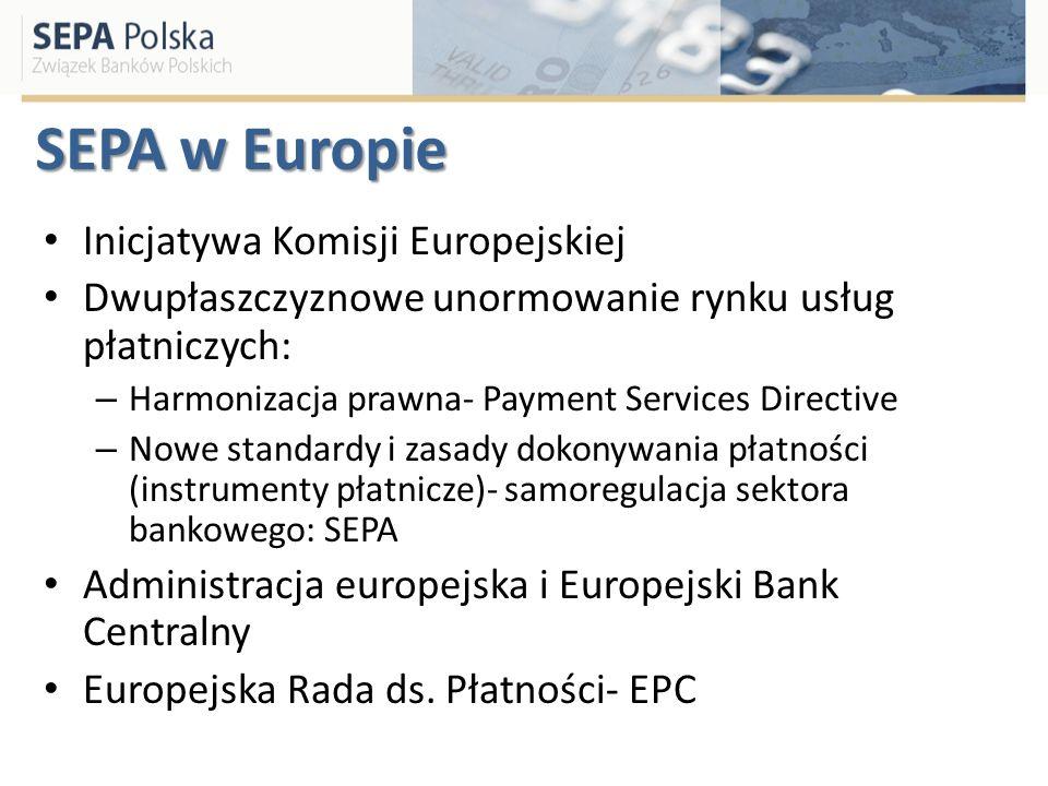 SEPA w Europie Inicjatywa Komisji Europejskiej
