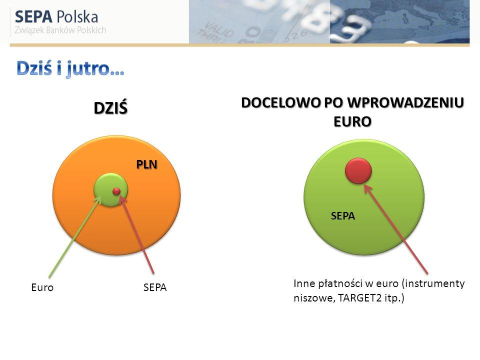 DOCELOWO PO WPROWADZENIU EURO