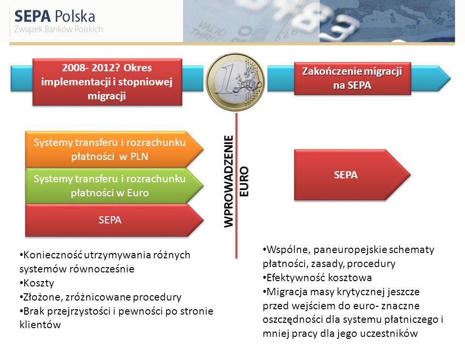 2008- 2012 Okres implementacji i stopniowej migracji