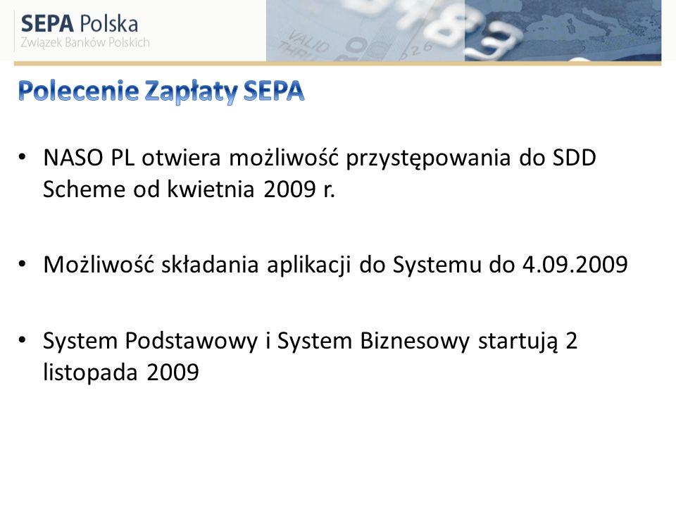 Polecenie Zapłaty SEPA