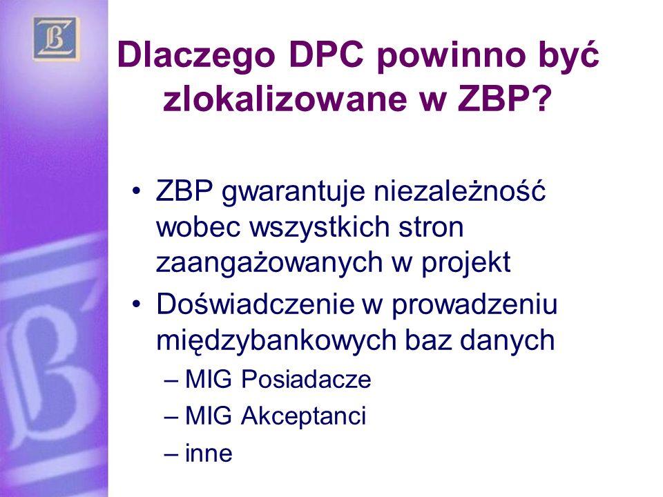 Dlaczego DPC powinno być zlokalizowane w ZBP