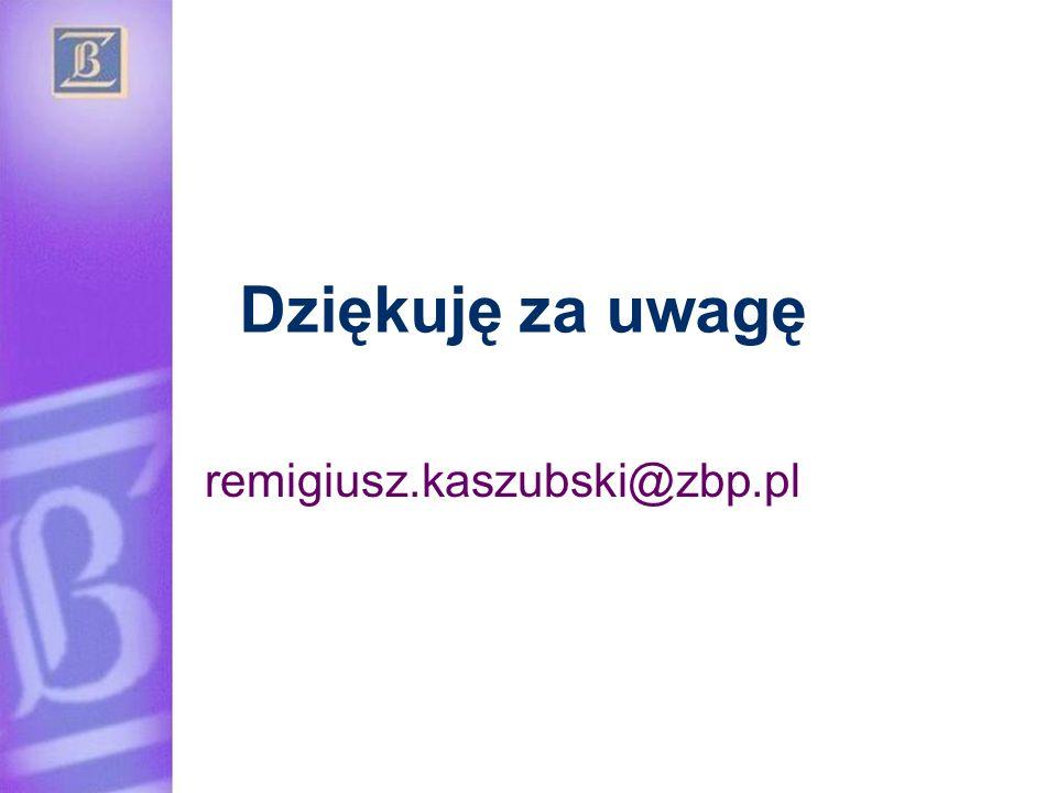Dziękuję za uwagę remigiusz.kaszubski@zbp.pl