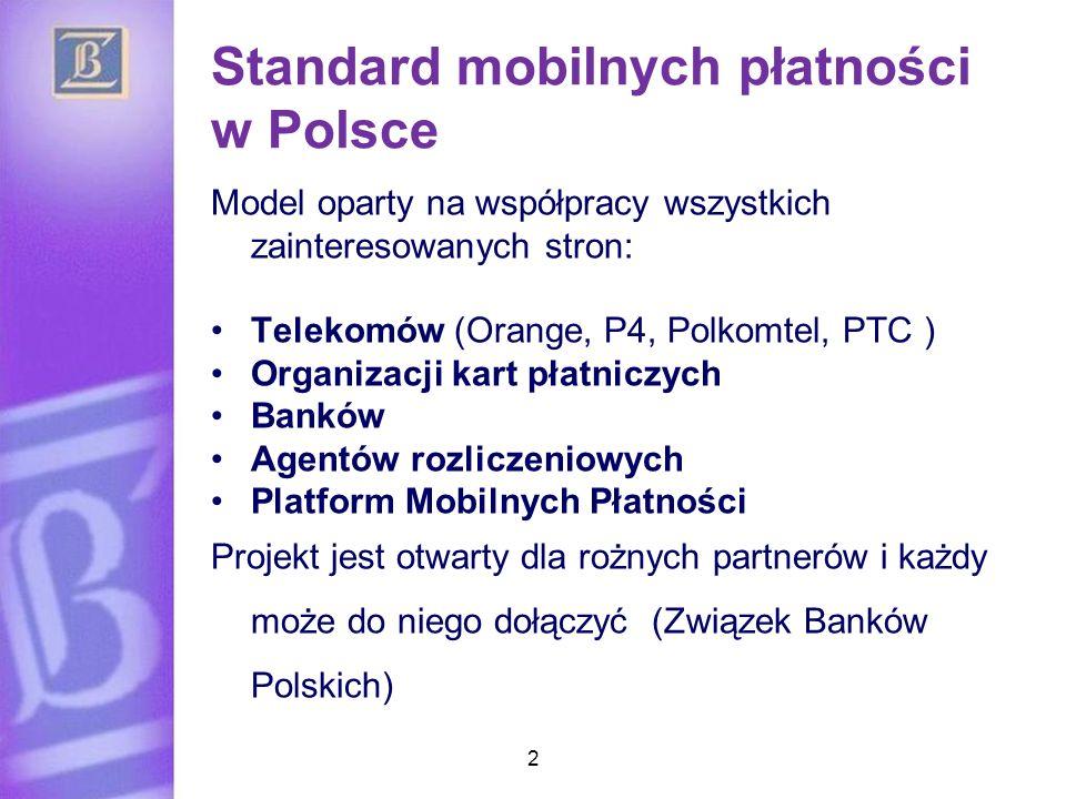 Standard mobilnych płatności w Polsce