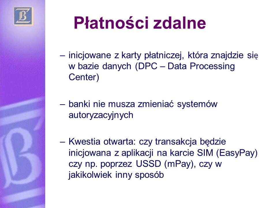 Płatności zdalne inicjowane z karty płatniczej, która znajdzie się w bazie danych (DPC – Data Processing Center)
