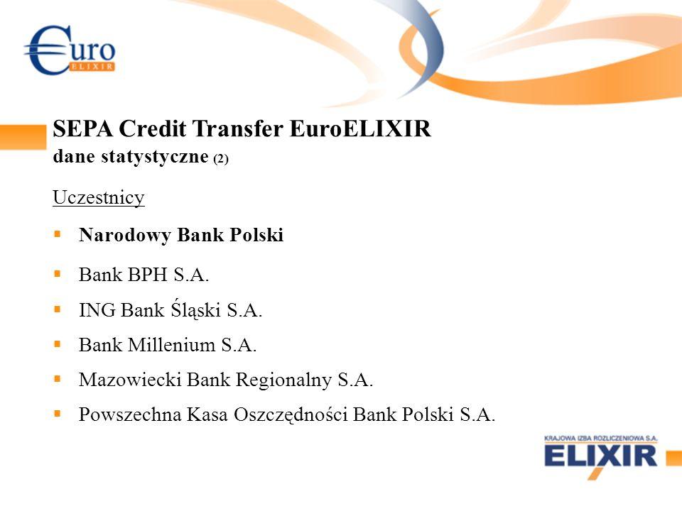 SEPA Credit Transfer EuroELIXIR dane statystyczne (2)